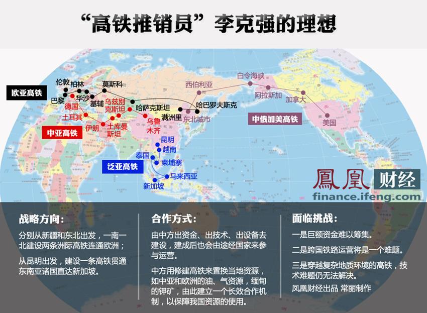 """威海东方新天地官方网站_中国筹划高铁""""大棋局""""有望乘"""